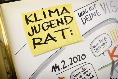 Graphic Report Klimajugendrat